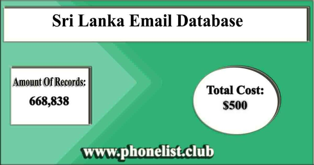 Sri Lanka Email Database